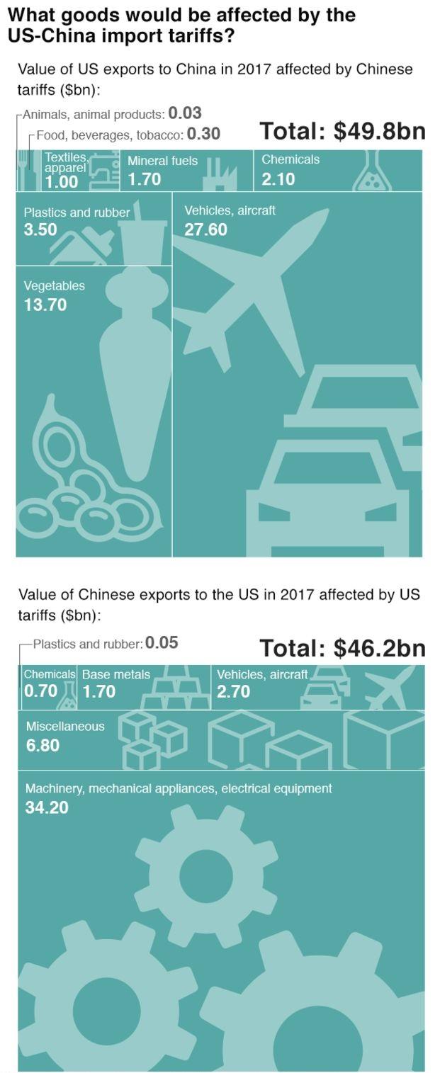 _102043993_us_china_trade_2_640-nc-4.png