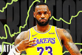 LeBron james, LAKERS JOKER CARD FOR NBA CHAMPIONSHIP